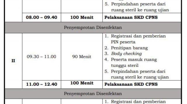 Cek Jadwal SKD CPNS Boltim Tahun 2021 di Sini